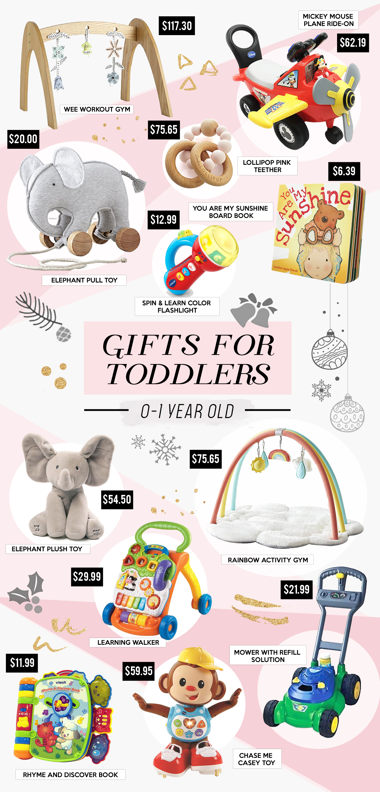 Gift Guides - 0-1 years old - page1
