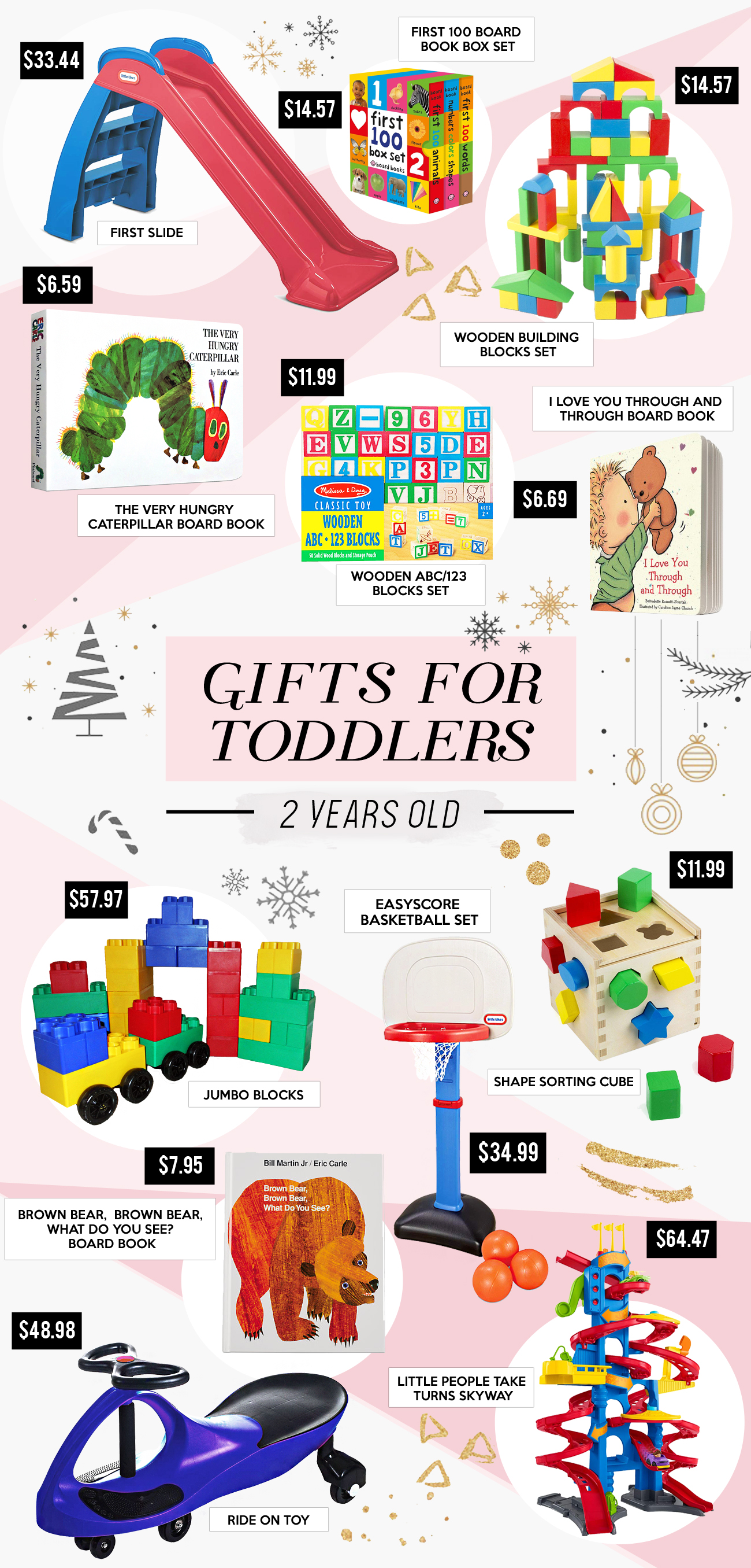 Gift Guides - 2 years old - page2