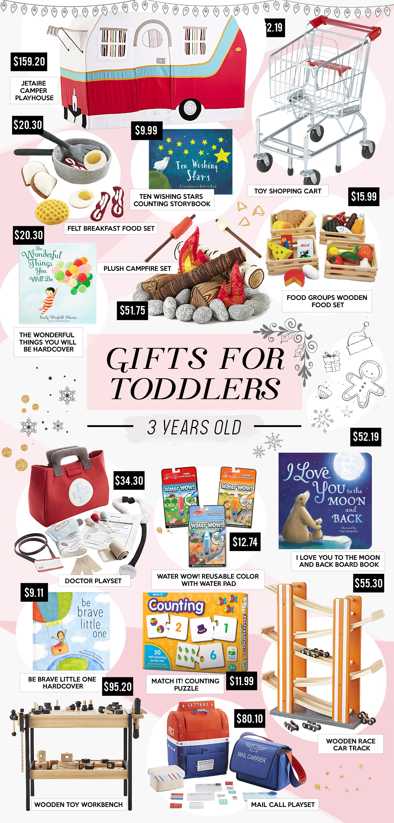 Gift Guides - 3 years old - page3